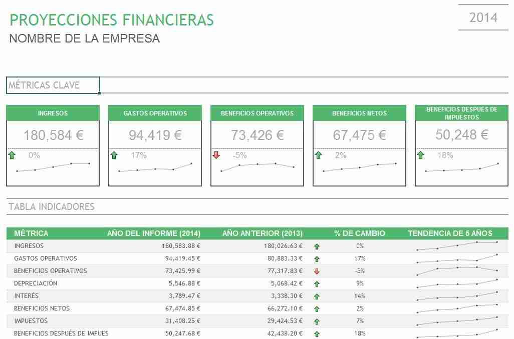 Proyecciones_financieras